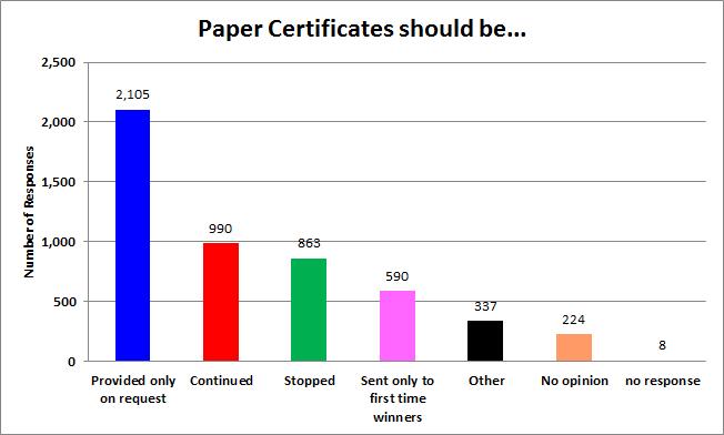 survey2-papercerts